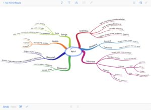StrengthsLauncher Talent Theme Mind Map